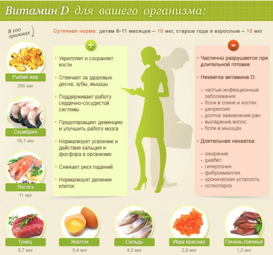 Польза Ironflex Vitamin D3 + K2 Calcium